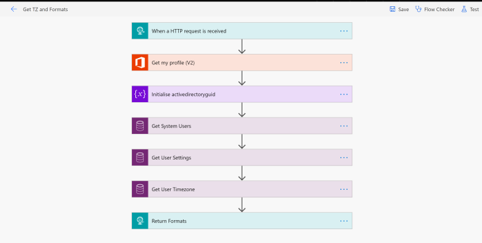 CDS, Microsoft Flow and DateTime formats | Dreaming in CRM